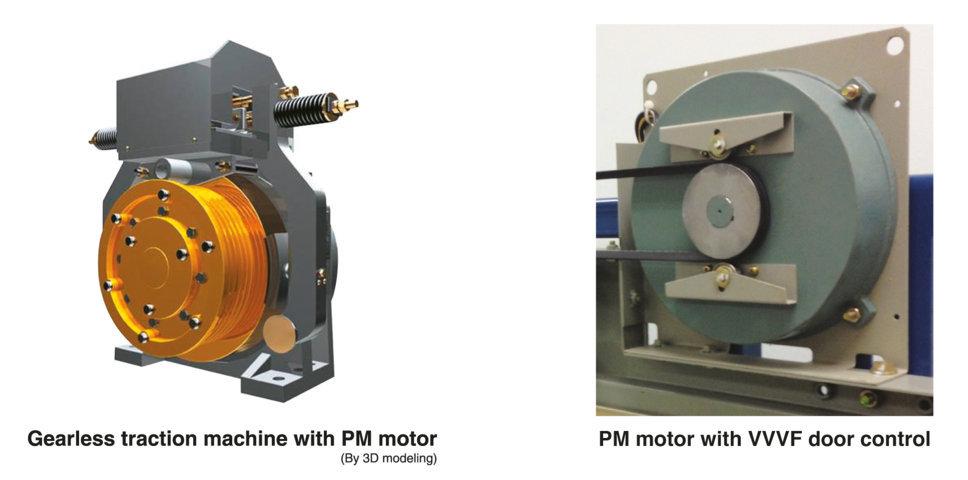 Động cơ thang máy VFI-II
